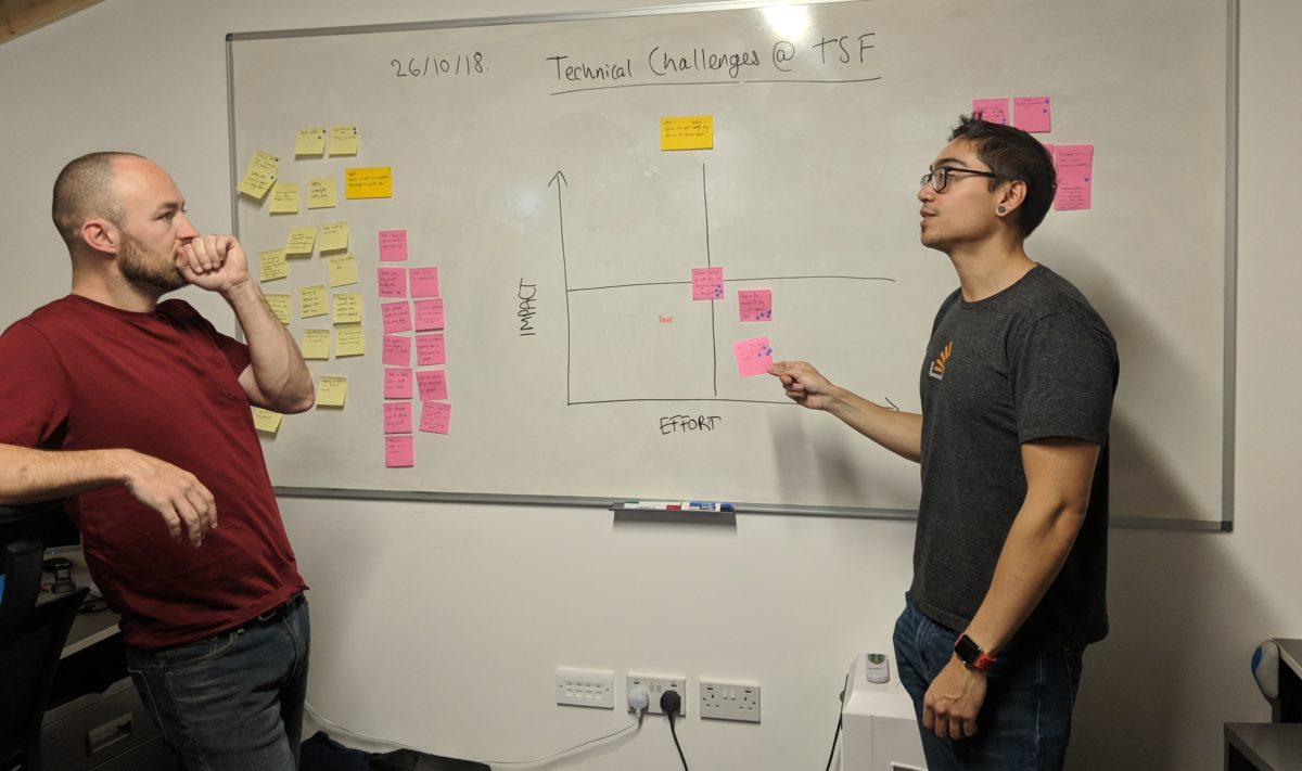 Chuck and Eric placing generated solutions from the Lightning Decision Jam exercise on an effort-impact matrix.
